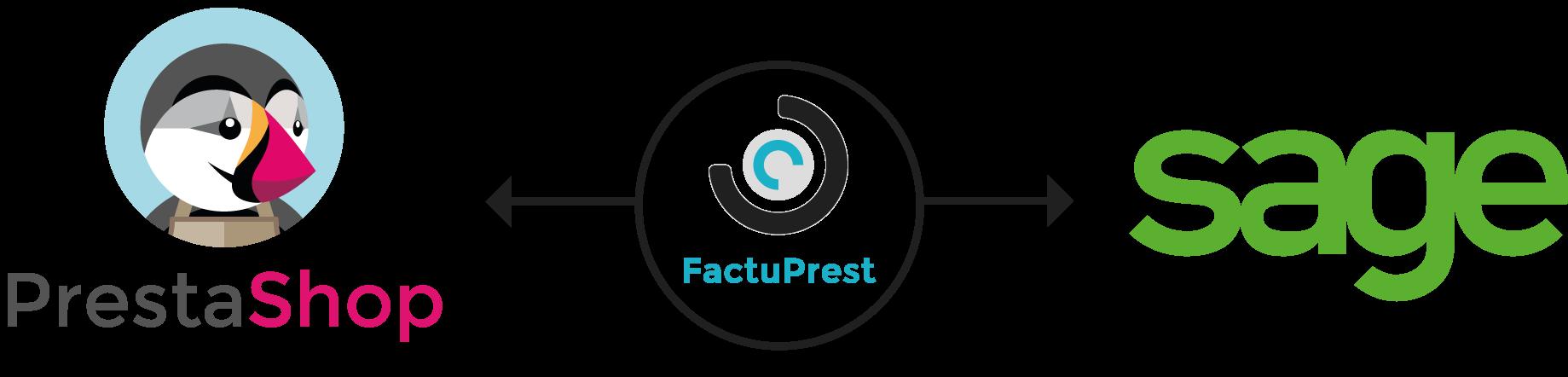 FactuPrest IMG